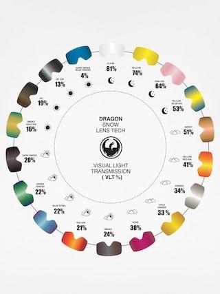 Dragon Ersatzglas MDX2 (green ion)